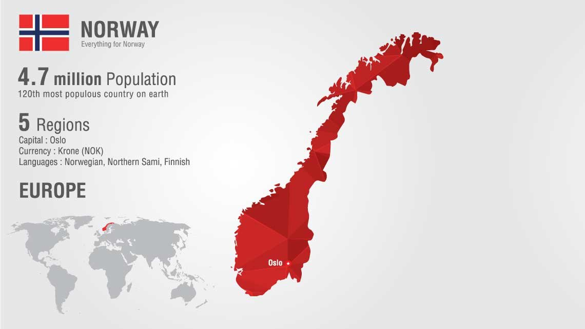 Abortion In Norway